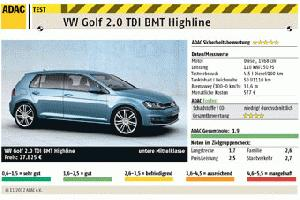 ADAC Autotest - Der VW Golf 2.0 TDI BlueMotion Technology Highline