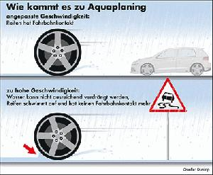 Winterwetter in Deutschland